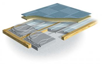 Osma Underfloor Heating